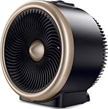 PELONIS PSH700G PSH700S Space Vortex Heater with Air Circulator Fan, 2 in 1 Portable, 900W/1500W, ETL Listed, Auto Tip-Over Shut Off & Overheat Protection for All Seasons & Whole Room, Silver, Gold