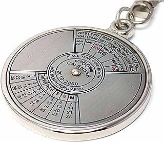 ميدالية مفاتيح نتيجة 50 عام من 2010 الى 2050