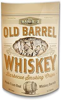 Best smoking gun barrel Reviews
