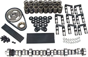 COMP Cams K35-602-8 Big Mutha' Thumpr 243/257 Hydraulic Roller Cam K-Kit for Ford 351W