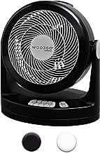 Iris Turbo-Ventilator met Oscillatie, Bereik33 M², Zwart
