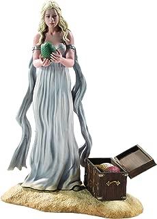 Best daenerys targaryen statue Reviews