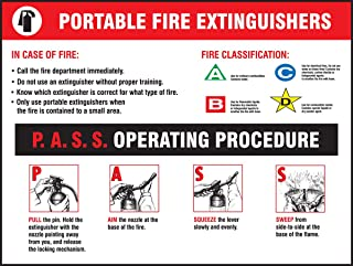 Accuform PST412 Safety Awareness Poster,