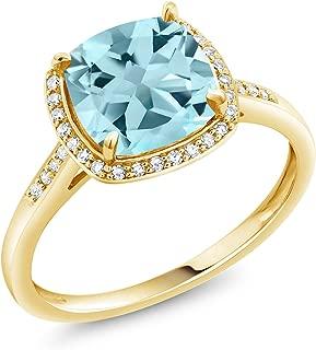 Best 9 birthstone ring Reviews