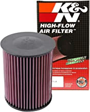 K&N engine air filter, washable and reusable: 2007-2019 Ford/Lincoln/Volvo L4 1.5/1.6/2.0/2.3 L (C-Max, Escape, Grand C-Max, Kuga, Transit Connect, Focus, Tourneo, MKC, V40, V70, C30, S40) E-2993