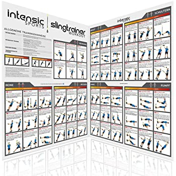eaglefit/® Sling Trainer /Übungsposter mit 28 /Übungen; 59,4 x 84 cm Neu und /überarbeitet