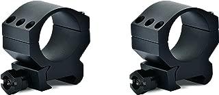 Tactical 30mm Riflescope Rings