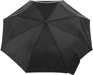 titan large auto open close neverwet umbrella