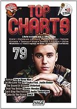 A partir de 23.11.16disponible: Top Charts 79+ CD Justin Bieber, de Disturbed, Cantante Justin Timberlake, Shawn Mendes