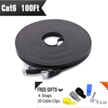 Best coax cable internet Reviews