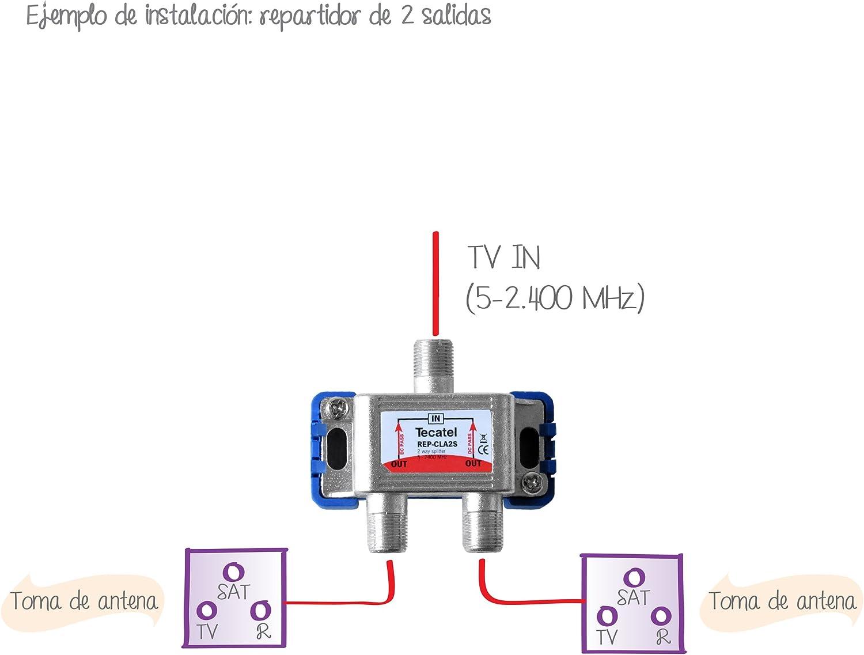Tecatel TV Satélite - Repartidor Interior con Conector F de 3 Salidas
