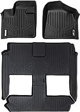 SMARTLINER Floor Mats 3 Row Liner Set Black for 2008-2019 Dodge Grand Caravan/Chrysler Town & Country (Stow'n Go Only)
