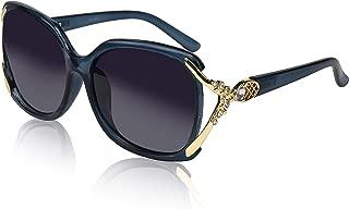 costly sunglasses