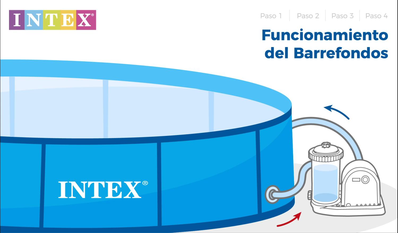 Intex 28001 - Auto Pool Cleaner - potente limpiador automático para pisos de piscinas para accesorios de manguera de 38 mm: Amazon.es: Jardín