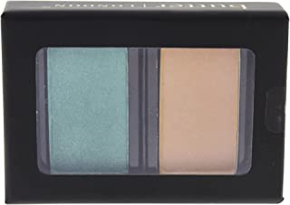 Butter London Lush Tropics Shadow Clutch Wardrobe Duo, Opal/Turquoise, 0.8 oz.