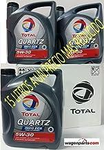 Total ** Gran Oferta * 3X Aceite de Motor Quartz INEO ECS 5W30 15 litros (3x5 LTS)