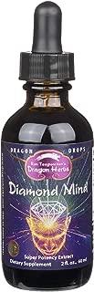 Dragon Herbs Diamond Mind - 2 fl oz