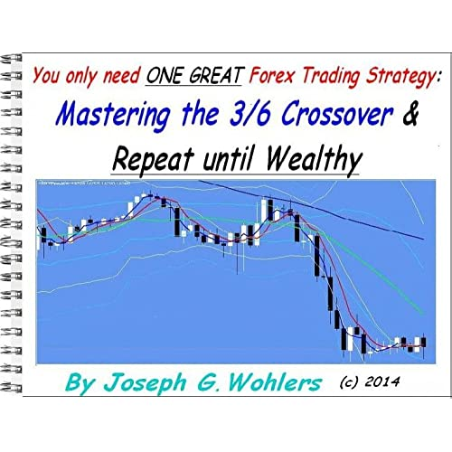 Amazon.com: Mastering the 3 / 6 Crossover Forex Strategy and ...