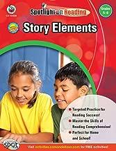 Story Elements, Grades 5 - 6 (Spotlight on Reading)