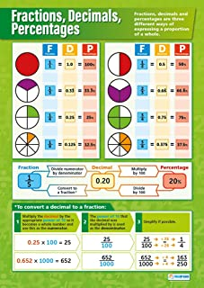 """Fractions, Decimals, Percentages 