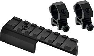 Best m1 carbine mount Reviews