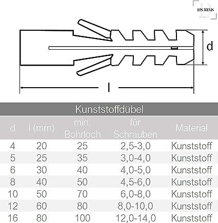 Universaldübel Kunststoffdübel 4 5 6 8 10 12 16 Dübel Spreizdübel