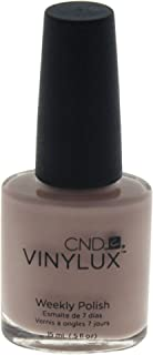 Best cnd shellac nail polish field fox Reviews