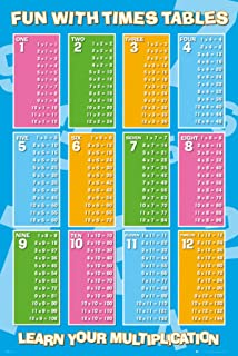 GB Eye Limited Multiplication Times Tables Educational Cool Wall Decor Art Print Poster 24x36