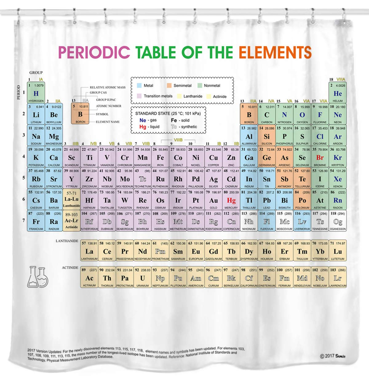 Updated Periodic Table of Elements Shower Curtain. PVC Free, Odorless  Non-Toxic Fabric.: Amazon.co.uk: Kitchen & Home