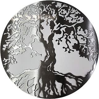 Best metal tree wall art Reviews