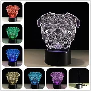 bulldog lights
