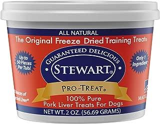 ProTreat Freeze Dried Pork Liver Treats (2 oz)