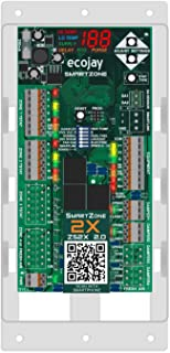 SmartZone-2X : 2 Zone HVAC Controller KIT w/Temp Sensor; Dual climate control to replace Honeywell, EWC, Zonefirst, Zonex,...