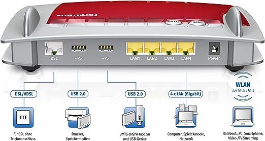 Avm Fritz Box 3390 Vdsl Adsl Dual Wlan N Mit 2 X 450 Mbit S 4x