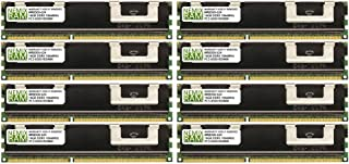 128GB 8X16GB NEMIX RAM Memory for Apple Mac Pro 2010 & 2012