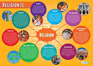 """Religion is. 