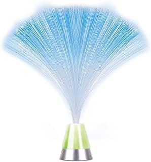 Best fibre optic for sale Reviews