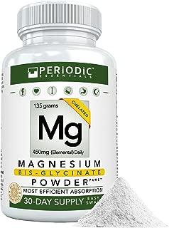 Best magnesium bisglycinate powder Reviews