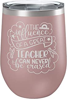 Best customizable teacher gifts Reviews