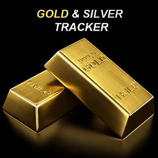 Gold & Silver Price Checker