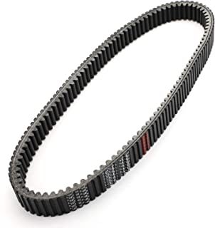 SKF VKMA 35330 Multi-V belt kit