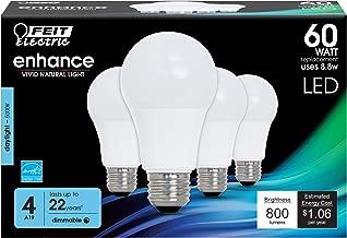 Gu24 23Watt UL Listed Light Bulb Two Prong Twist Pin T2 Spiral CFL 5000K 1600lm