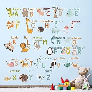Mejor Decoracion Aula Bebes de 2020 - Mejor valorados y revisados