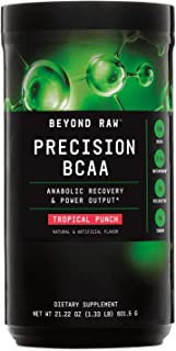 Best muscle pharm bcaa 312 gnc Reviews