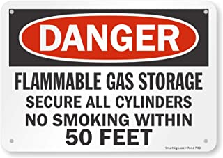Best gas cylinder storage signs Reviews