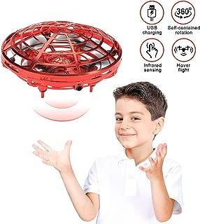 jjrc mini drone manual