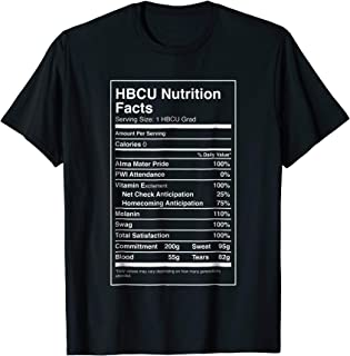 Black Pride HBCU Nutrition Facts T-Shirt