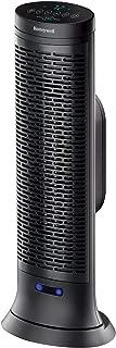 Honeywell Motion Sensor Ceramic Heater Digital Controls & Display Hce353btd1