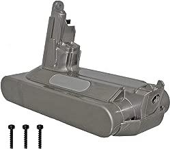 Dyson, batteria ricaricabile e viti di ricambio per aspirapolvere V10, SV12, Cyclone, Animal, Absolute, Total Clean