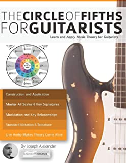 circle of fifths guitar fretboard